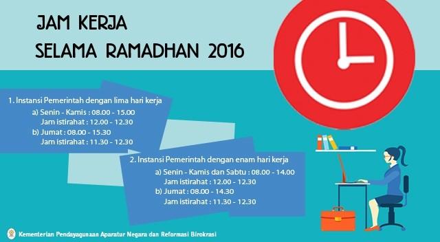 Jadwal jam kerja selama Bulan Ramadhan 2016 (Foto Kemenpan-RB)